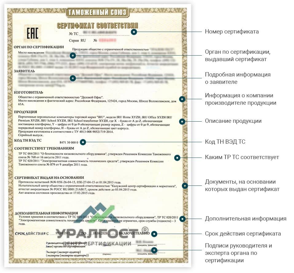 сертификат на телефон
