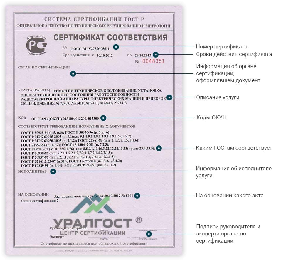 Сертификат услуг эвм