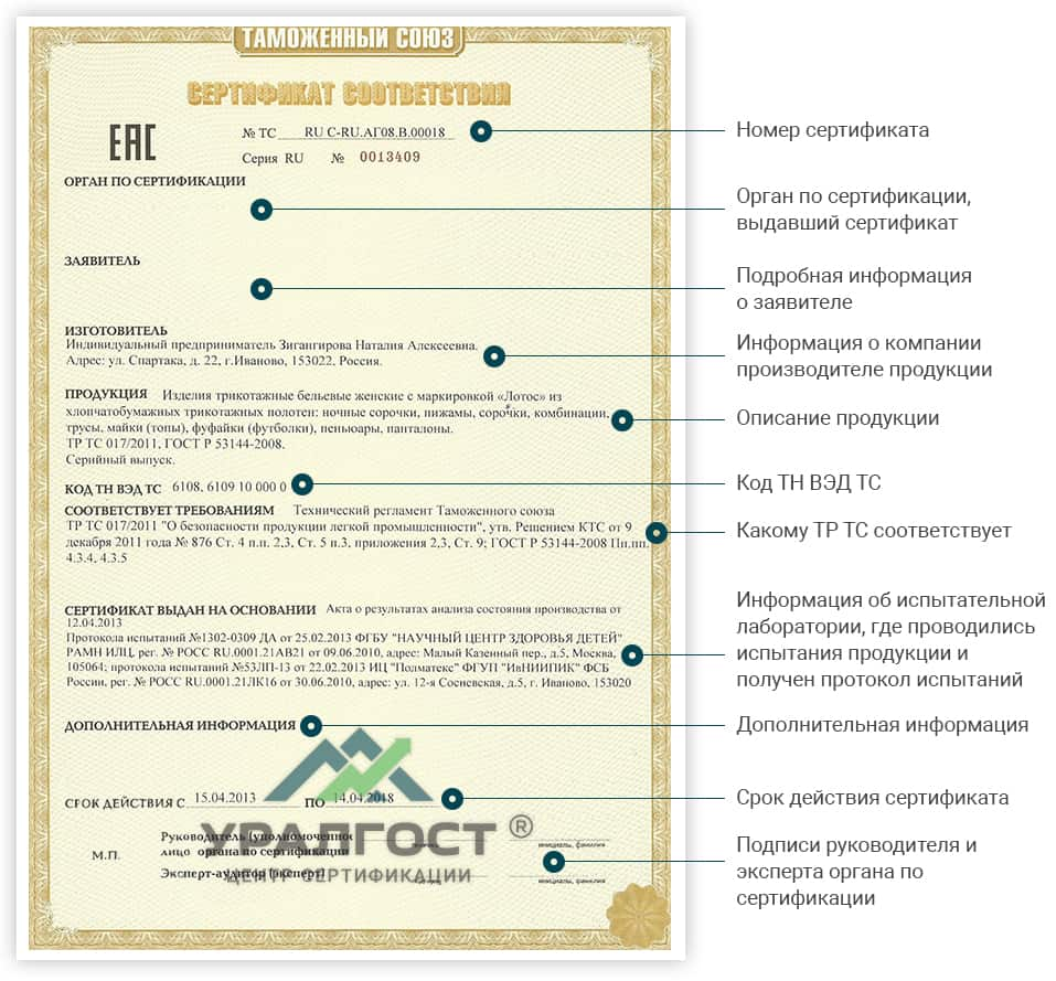 сертификат на текстиль