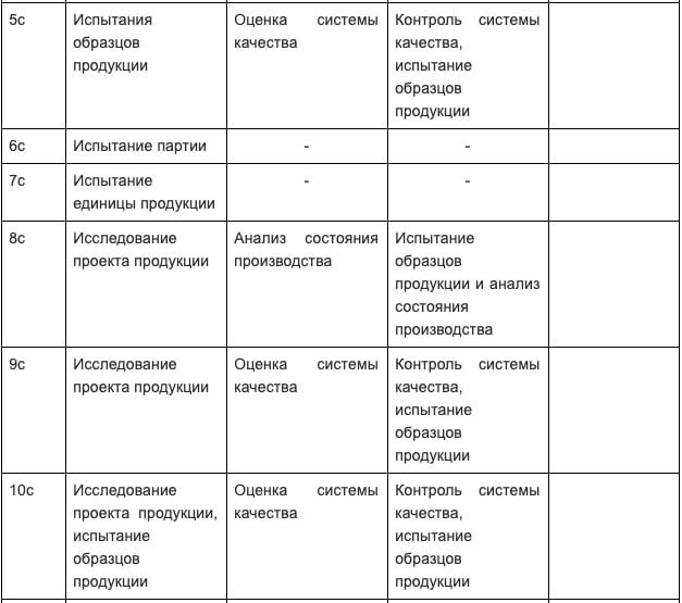 схема сертификации для импорта1
