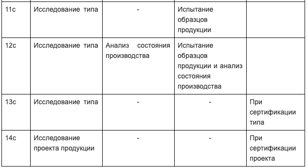 схема сертификации импорта
