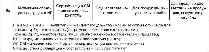 схемы декларирования часть2