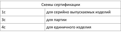 схемы сертификации телефонов